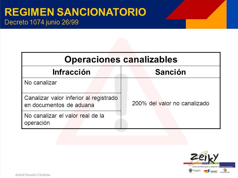 Astrid Monzón Córdoba REGIMEN SANCIONATORIO Decreto 1074 junio 26/99 Declaración de cambio InfracciónSanción No presentarla1% de la operación, <=10 SM