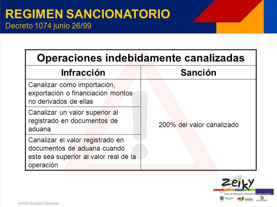 Astrid Monzón Córdoba REGIMEN SANCIONATORIO Decreto 1074 junio 26/99 Operaciones canalizables InfracciónSanción No canalizar 200% del valor no canaliz