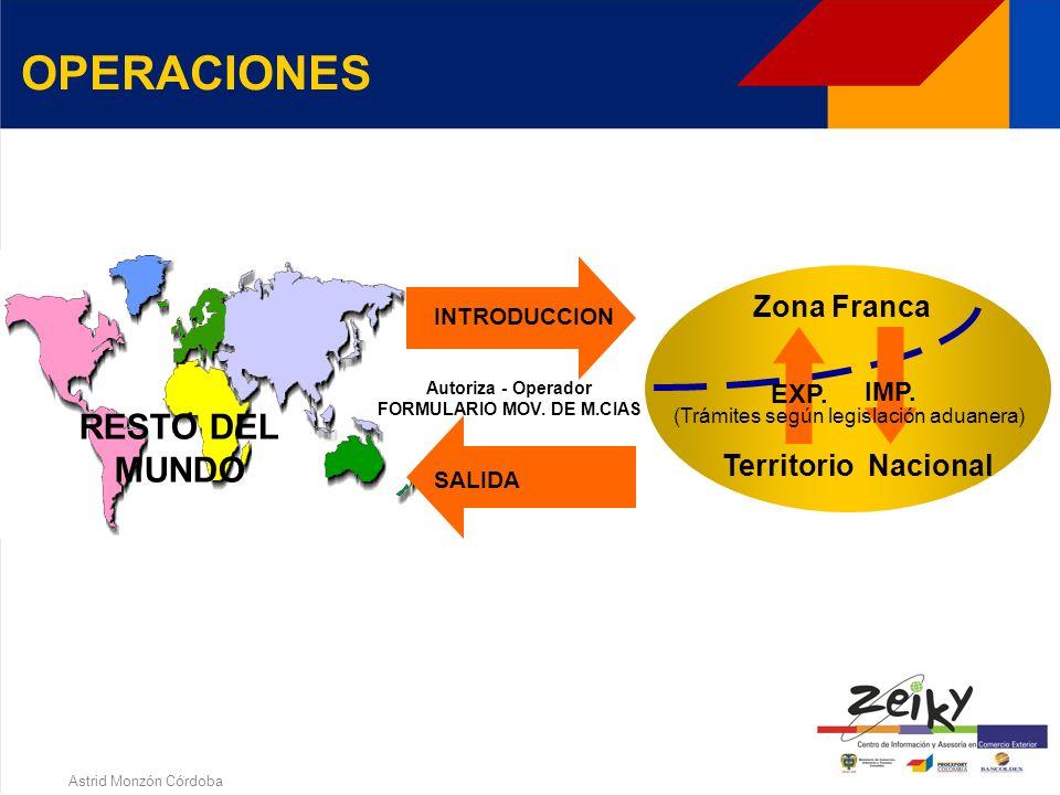 Astrid Monzón Córdoba Generación de divisas Generación de empleo Atracción de inversión Transferencia de tecnología Polos de desarrollo regional Simpl