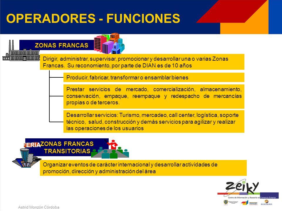 Astrid Monzón Córdoba USUARIO INDUSTRIAL DE BIENES USUARIO COMERCIAL ZONAS FRANCAS USUARIO INDUSTRIAL DE SERVICIOS ZONAS FRANCAS TRANSITORIAS FERIA USUARIO DE ZONA FRANCA TRANSITORIA CLASES DE ZONAS FRANCAS USUARIO OPERADOR EXPOSITOR