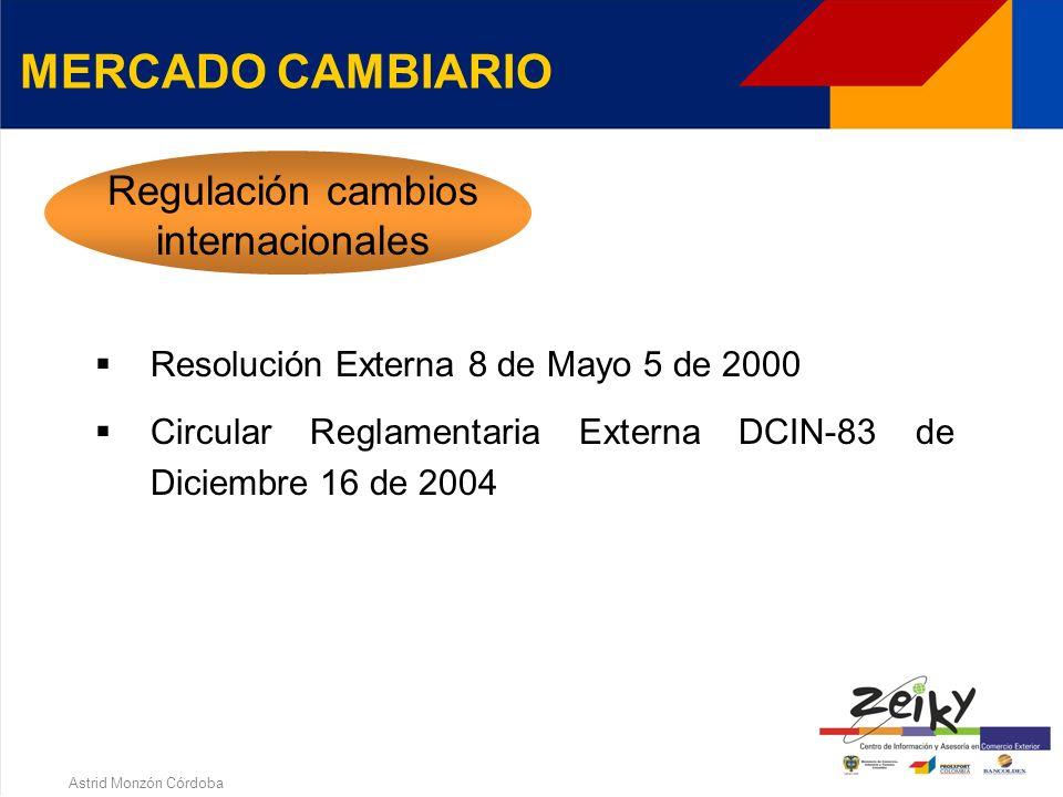 Astrid Monzón Córdoba CONTENIDO REGIMEN CAMBIARIO MERCADO CAMBIARIO DECLARACION DE CAMBIO EXPORTACIONES REGIMEN SANCIONATORIO
