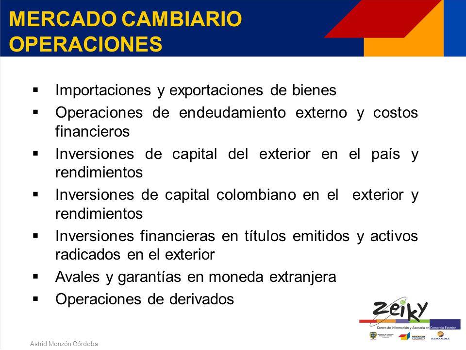 Astrid Monzón Córdoba MERCADO CAMBIARIO Resolución Externa 8 de Mayo 5 de 2000 Circular Reglamentaria Externa DCIN-83 de Diciembre 16 de 2004 Regulación cambios internacionales