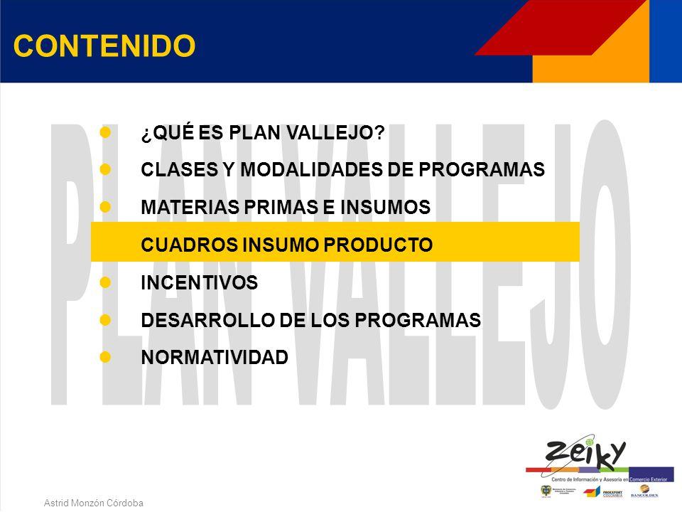 Astrid Monzón Córdoba APROBACION CUPO DE IMPORTACION – MATERIAS PRIMAS El cupo es solicitado por el importador La autorización del cupo la otorga la D