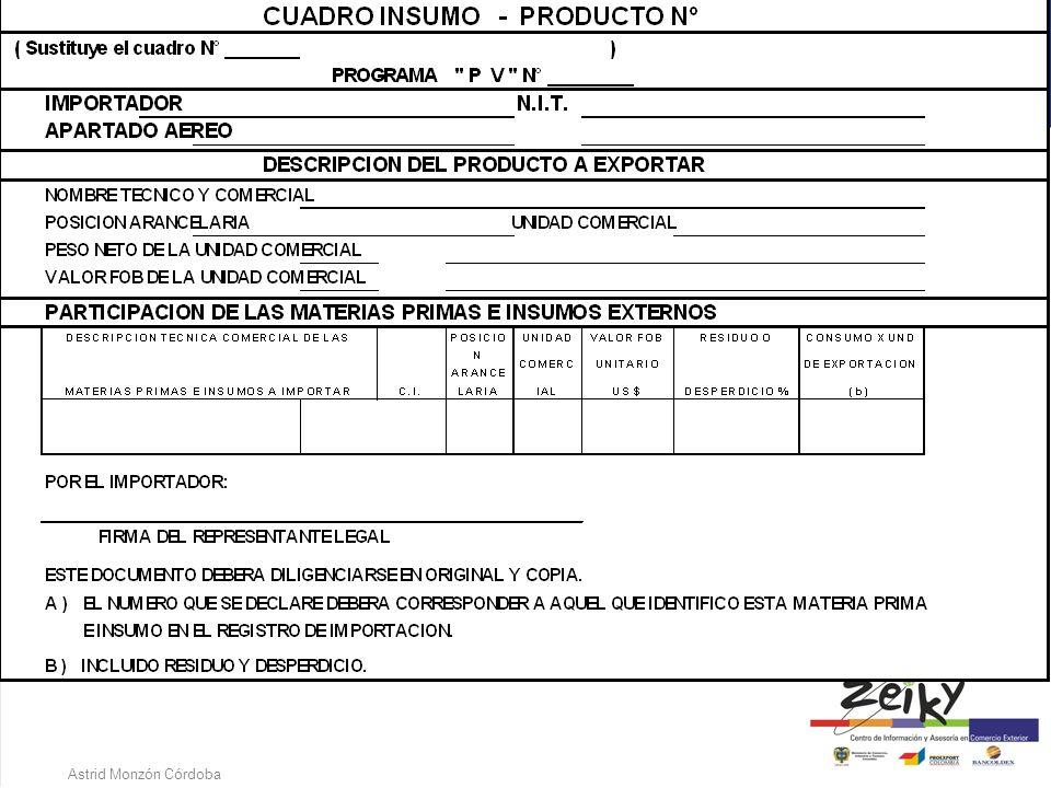 Astrid Monzón Córdoba CUADRO INSUMO PRODUCTO El Cuadro Insumo Producto es el documento por medio del cual se demuestra la participación de las materias primas e insumos importados en el producto de exportación.