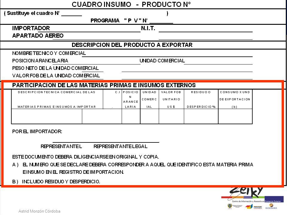 INFORMACION DEL CIP PRODUCTO DE EXPORTACION Identificación del programa: MP Número del Cuadro Insumo Producto Clasificación arancelaria Código de la u