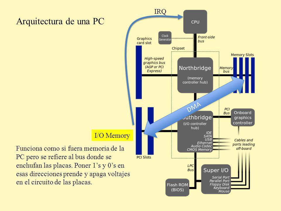 Interfaces Deben transmitir datos entre dos equipos Asincrónicas (el clock de ambos equipos no tiene por que ser igual) Esto se resuelve utilizando algún tipo de línea extra para que los equipos se pongan de acuerdo.