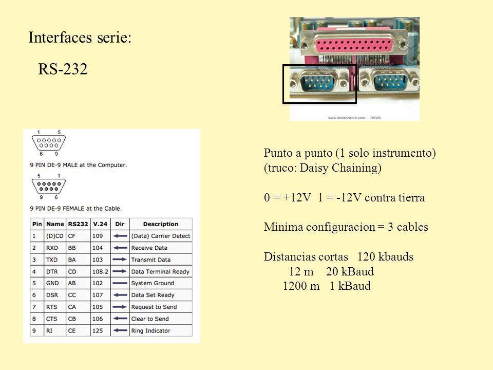 Interfaces serie: RS-485 Multidrop (varios instrumentos) 0 = 0V 1 = +5V diferencial Minima configuracion = 4 cables Distancias cortas 120 kbauds 12 m 35 MBaud 1200 m 120 kBaud Version diferencial de la RS232 La norma no define un pinout ni un protocolo.