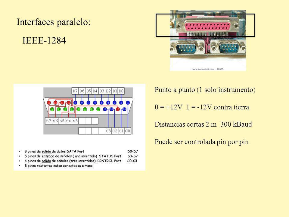 Interfaces paralelo: IEEE-488 ó GPIB Hasta 16 aparatos (incluyendo PC) Los cables no deben superar los 20 m 1 MBaud Totalmente definida en la norma, enchufe y protocolo