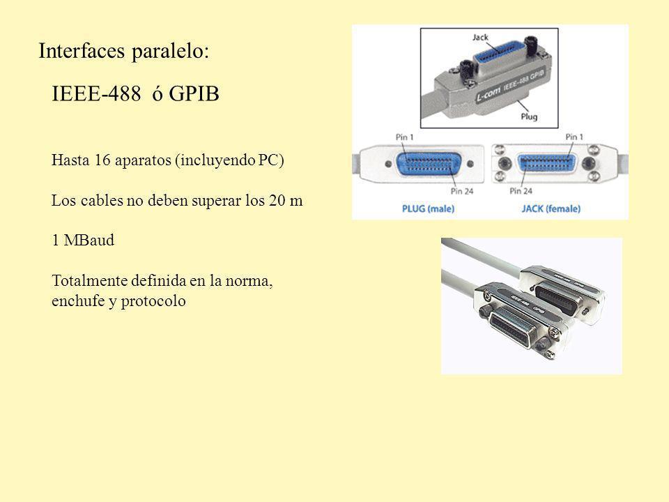 Interfaces: Ethernet Se comunican a traves de la red con una dirección IP.