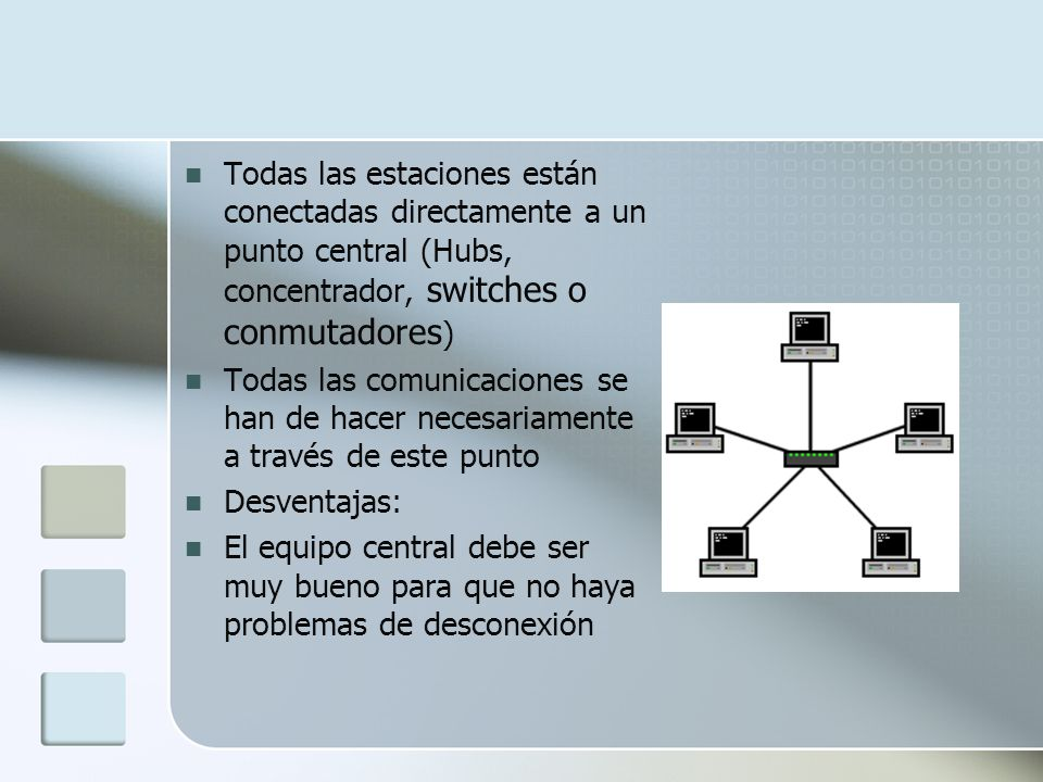 Todas las estaciones están conectadas directamente a un punto central (Hubs, concentrador, switches o conmutadores ) Todas las comunicaciones se han de hacer necesariamente a través de este punto Desventajas: El equipo central debe ser muy bueno para que no haya problemas de desconexión