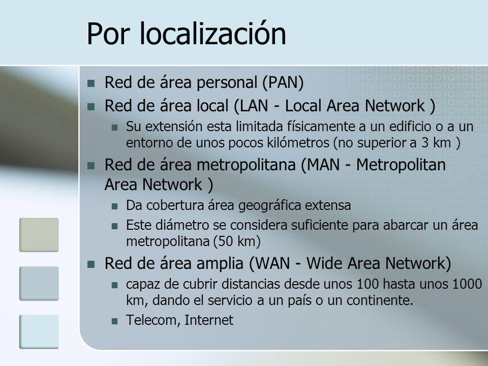 Por localización Red de área personal (PAN) Red de área local (LAN - Local Area Network ) Su extensión esta limitada físicamente a un edificio o a un