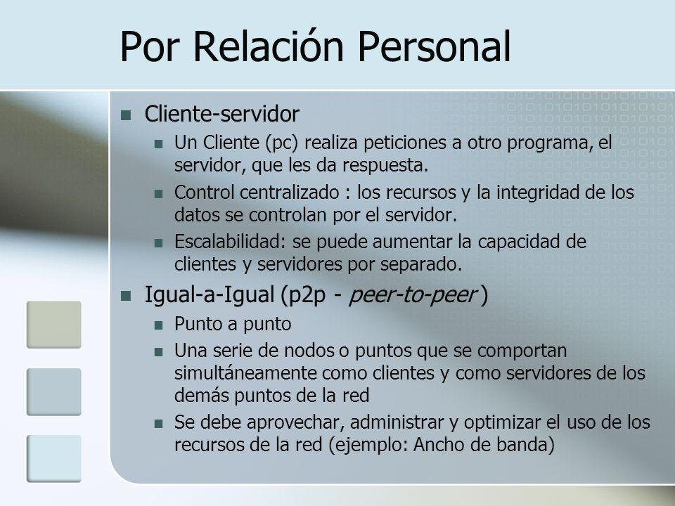 Por Relación Personal Cliente-servidor Un Cliente (pc) realiza peticiones a otro programa, el servidor, que les da respuesta. Control centralizado : l