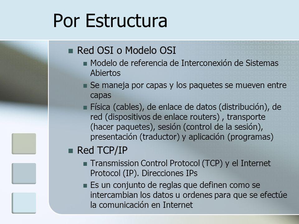 Por Estructura Red OSI o Modelo OSI Modelo de referencia de Interconexión de Sistemas Abiertos Se maneja por capas y los paquetes se mueven entre capas Física (cables), de enlace de datos (distribución), de red (dispositivos de enlace routers), transporte (hacer paquetes), sesión (control de la sesión), presentación (traductor) y aplicación (programas) Red TCP/IP Transmission Control Protocol (TCP) y el Internet Protocol (IP).