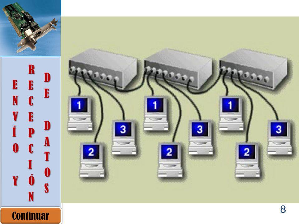 9 Tarjetas Inalámbricas 1.- Tarjetas Inalámbricas.- Las redes inalámbricas tienen su base en las tarjetas de red sin cables es decir tarjetas inalámbricas, estas tarjetas se conectan mediante señales de frecuencia especificas a otro dispositivo que sirva como concentrador de estas conexiones.