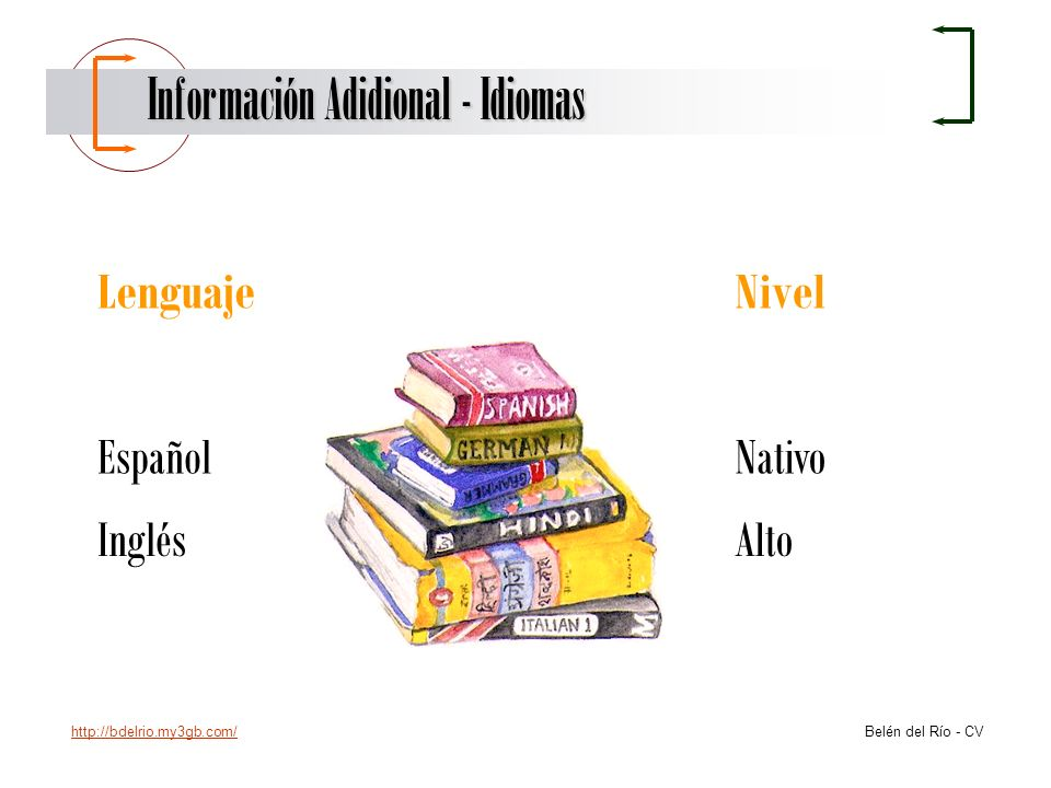 http://bdelrio.my3gb.com/ Belén del Río - CV Información Adidional - Idiomas LenguajeNivel EspañolNativo InglésAlto