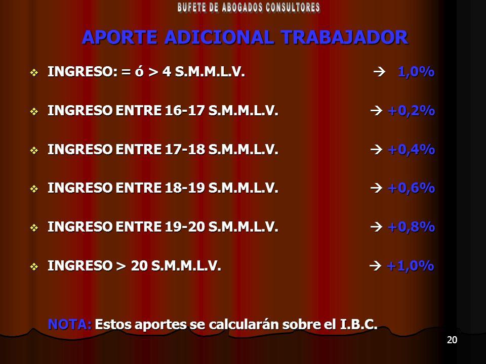 20 APORTE ADICIONAL TRABAJADOR INGRESO: = ó > 4 S.M.M.L.V. 1,0% INGRESO: = ó > 4 S.M.M.L.V. 1,0% INGRESO ENTRE 16-17 S.M.M.L.V. +0,2% INGRESO ENTRE 16