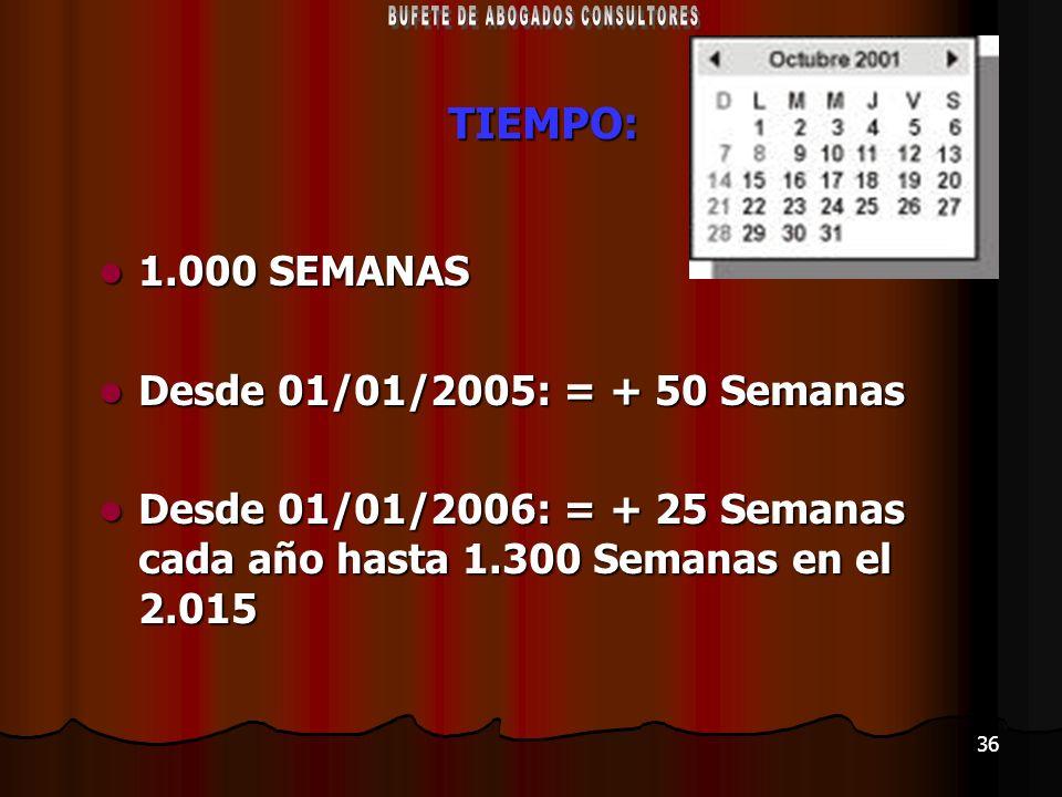 36 TIEMPO: 1.000 SEMANAS 1.000 SEMANAS Desde 01/01/2005: = + 50 Semanas Desde 01/01/2005: = + 50 Semanas Desde 01/01/2006: = + 25 Semanas cada año has