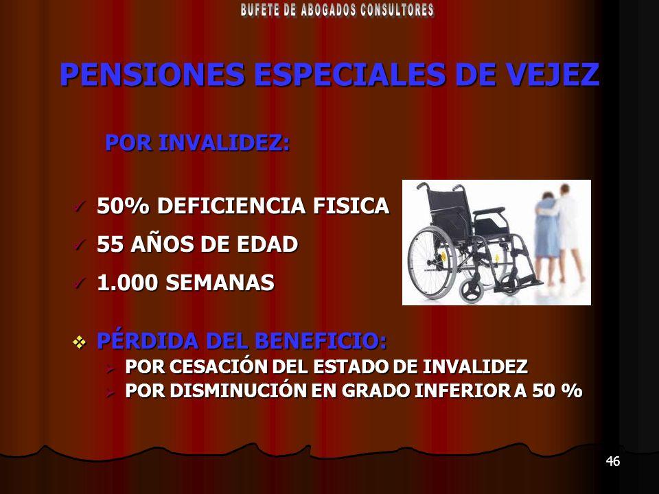 46 PENSIONES ESPECIALES DE VEJEZ POR INVALIDEZ: 50% DEFICIENCIA FISICA 50% DEFICIENCIA FISICA 55 AÑOS DE EDAD 55 AÑOS DE EDAD 1.000 SEMANAS 1.000 SEMA