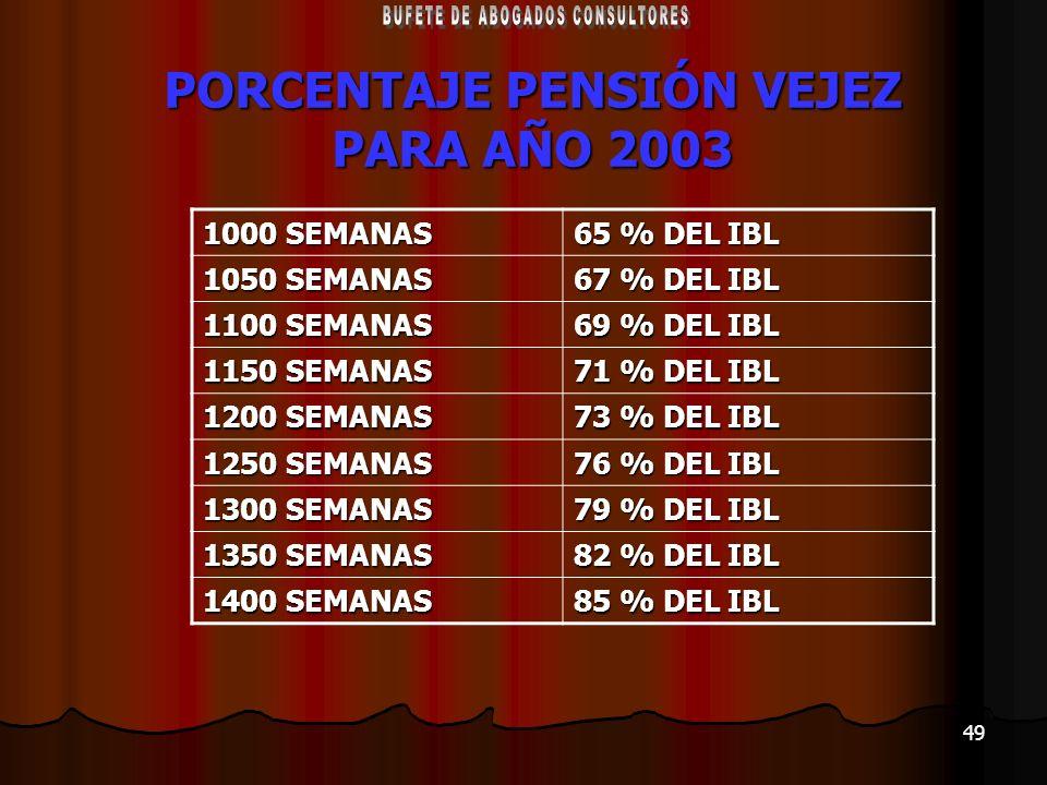 49 PORCENTAJE PENSIÓN VEJEZ PARA AÑO 2003 1000 SEMANAS 65 % DEL IBL 1050 SEMANAS 67 % DEL IBL 1100 SEMANAS 69 % DEL IBL 1150 SEMANAS 71 % DEL IBL 1200