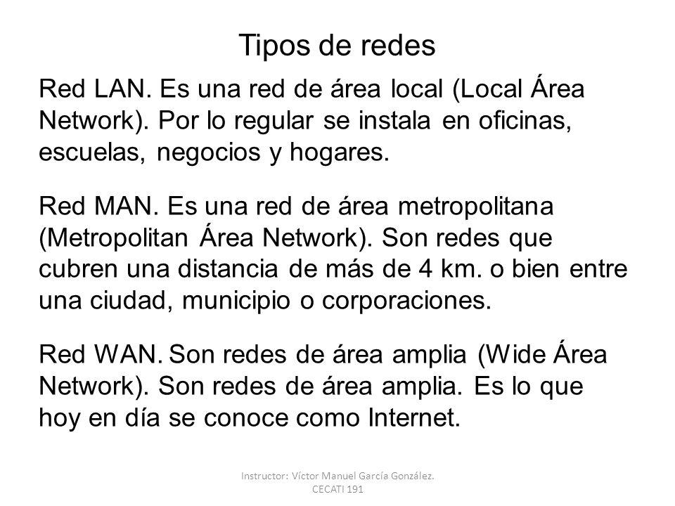 Tipos de redes Red LAN. Es una red de área local (Local Área Network). Por lo regular se instala en oficinas, escuelas, negocios y hogares. Red MAN. E