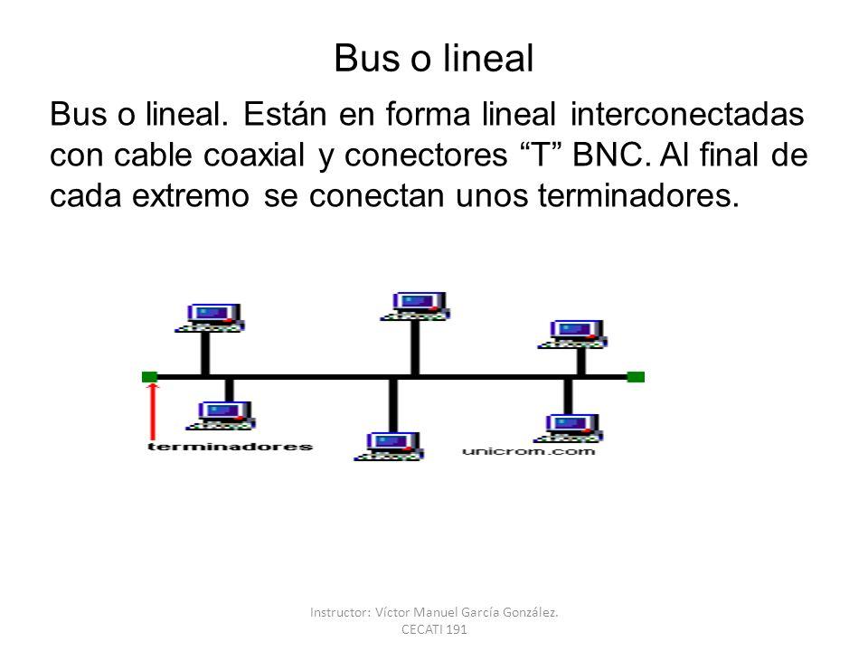Bus o lineal Bus o lineal. Están en forma lineal interconectadas con cable coaxial y conectores T BNC. Al final de cada extremo se conectan unos termi