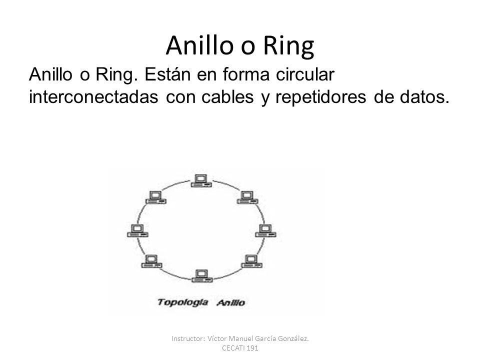 Anillo o Ring Anillo o Ring. Están en forma circular interconectadas con cables y repetidores de datos. Instructor: Víctor Manuel García González. CEC