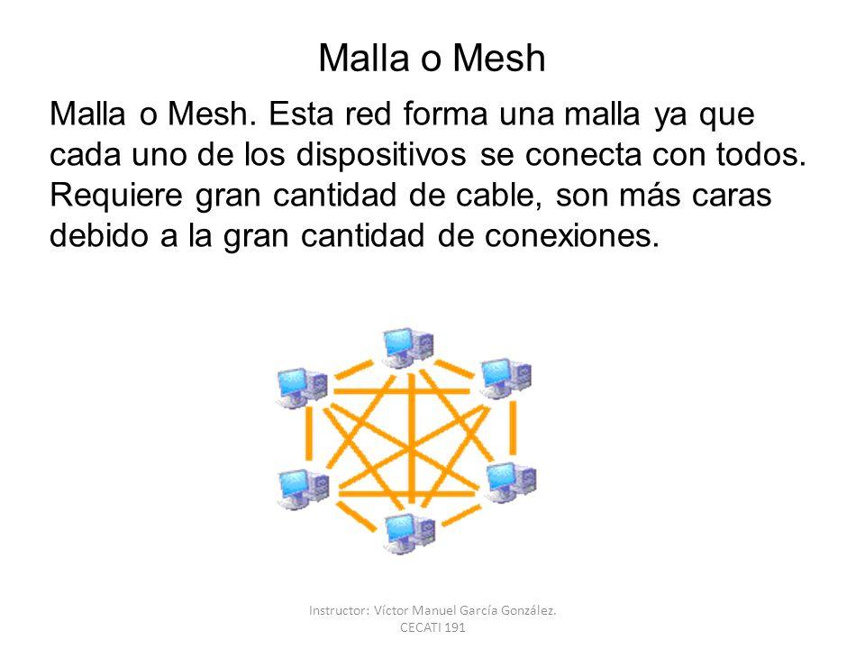 Malla o Mesh Malla o Mesh. Esta red forma una malla ya que cada uno de los dispositivos se conecta con todos. Requiere gran cantidad de cable, son más