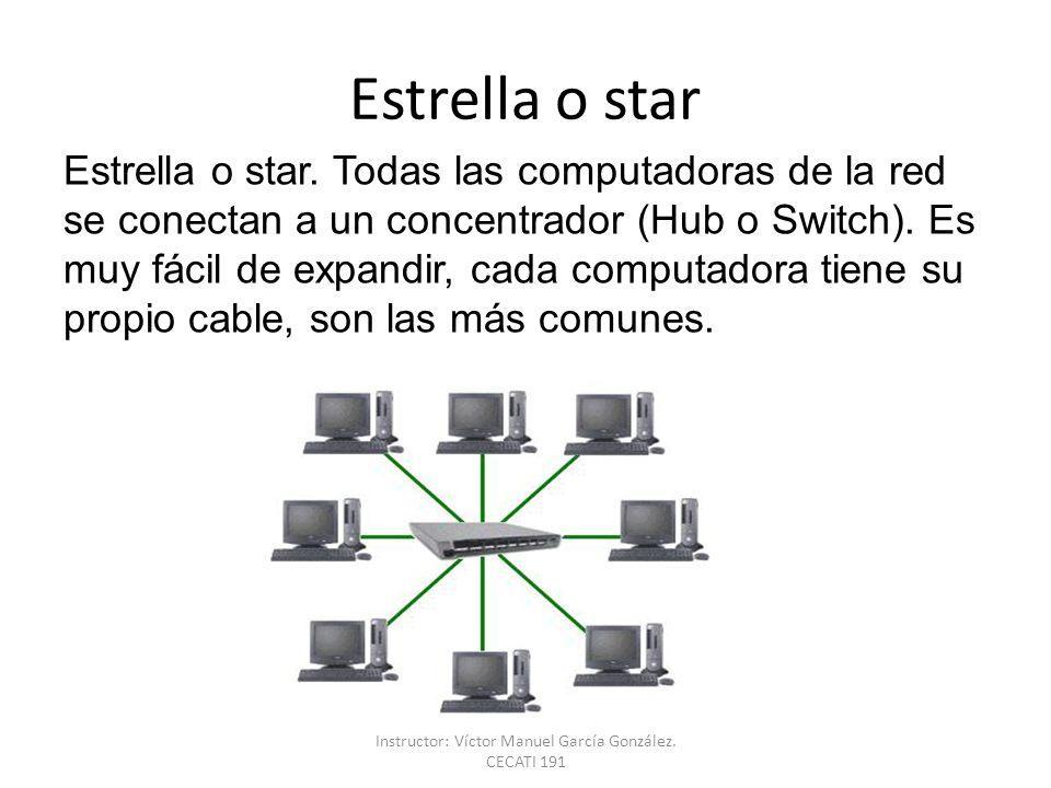 Estrella o star Estrella o star. Todas las computadoras de la red se conectan a un concentrador (Hub o Switch). Es muy fácil de expandir, cada computa