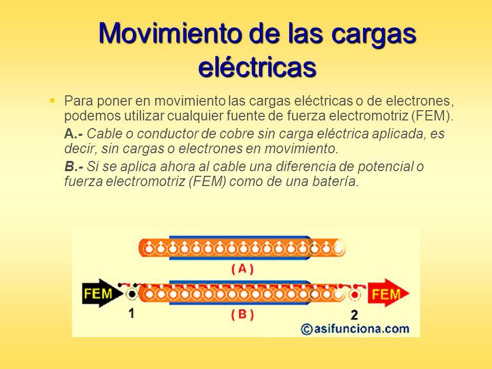 Movimiento de las cargas eléctricas Para poner en movimiento las cargas eléctricas o de electrones, podemos utilizar cualquier fuente de fuerza electr