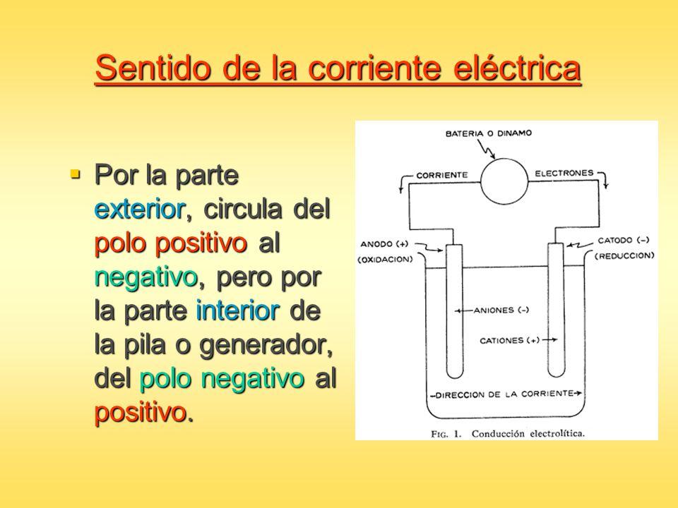 Sentido de la corriente eléctrica Por la parte exterior, circula del polo positivo al negativo, pero por la parte interior de la pila o generador, del