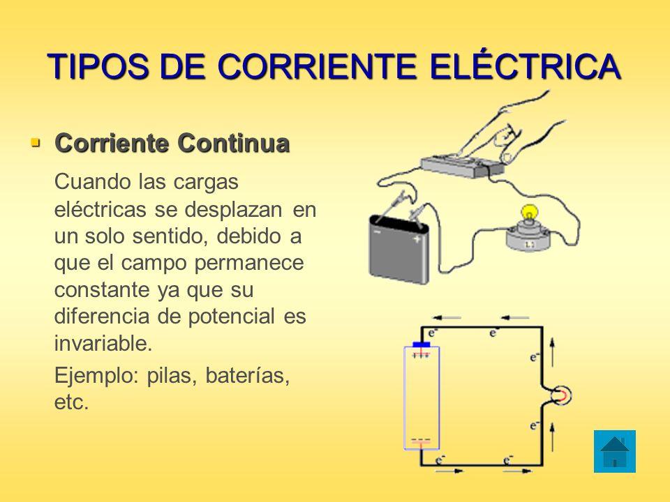TIPOS DE CORRIENTE ELÉCTRICA Corriente Continua Corriente Continua Cuando las cargas eléctricas se desplazan en un solo sentido, debido a que el campo