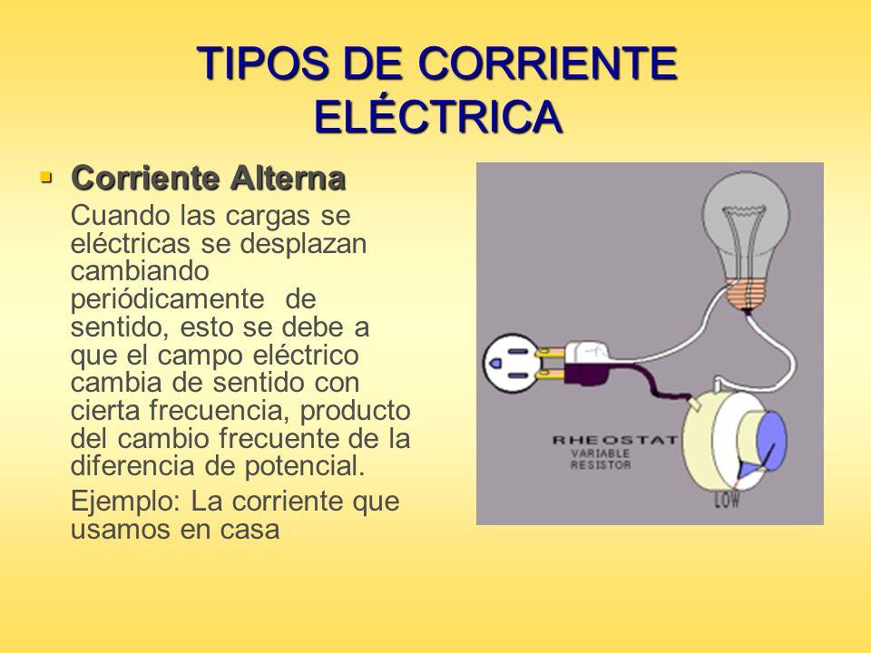 TIPOS DE CORRIENTE ELÉCTRICA Corriente Alterna Corriente Alterna Cuando las cargas se eléctricas se desplazan cambiando periódicamente de sentido, est