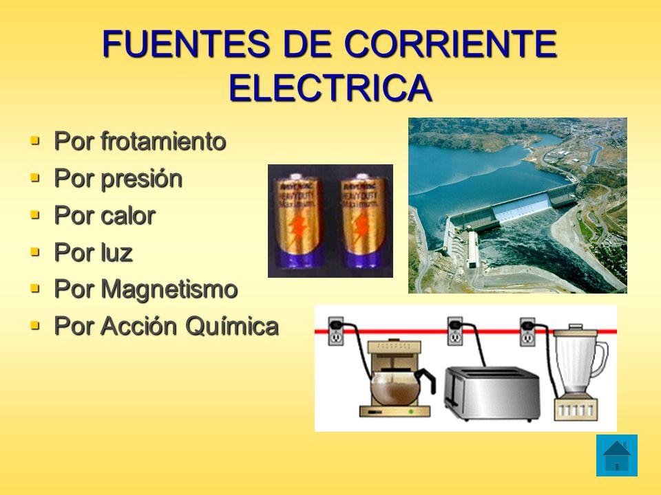 FUENTES DE CORRIENTE ELECTRICA Por frotamiento Por frotamiento Por presión Por presión Por calor Por calor Por luz Por luz Por Magnetismo Por Magnetis