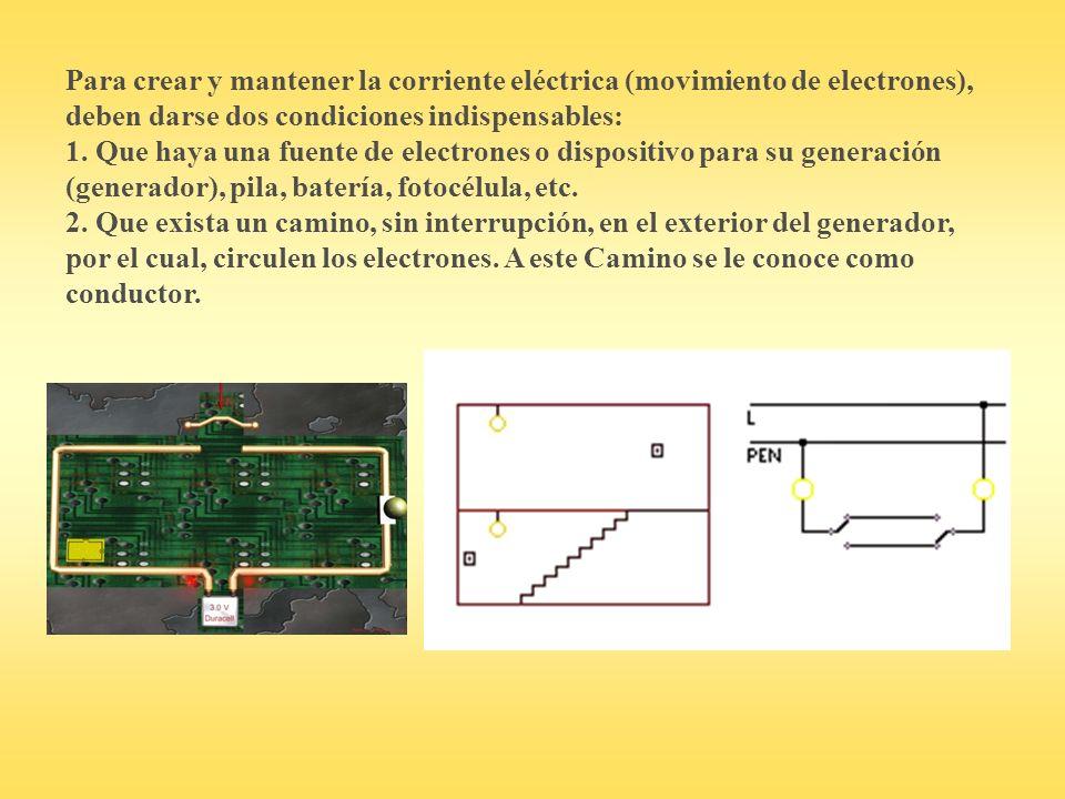 Para crear y mantener la corriente eléctrica (movimiento de electrones), deben darse dos condiciones indispensables: 1. Que haya una fuente de electro