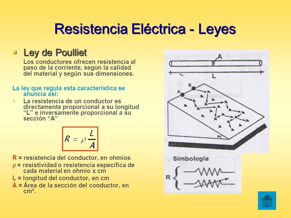 Resistencia Eléctrica - Leyes Ley de Poulliet Ley de Poulliet Los conductores ofrecen resistencia al paso de la corriente, según la calidad del materi