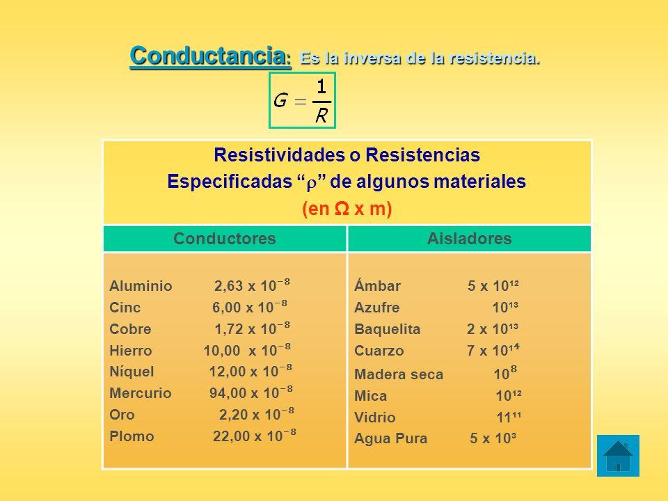 Conductancia : Es la inversa de la resistencia. Resistividades o Resistencias Especificadas de algunos materiales (en x m) ConductoresAisladores Alumi