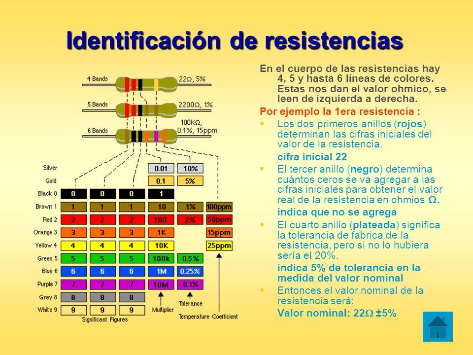 Identificación de resistencias En el cuerpo de las resistencias hay 4, 5 y hasta 6 líneas de colores. Estas nos dan el valor ohmico, se leen de izquie