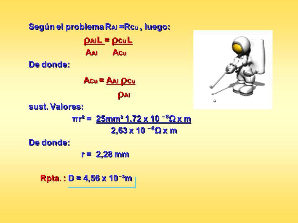 Según el problema R Al =R Cu, luego: Al L = Cu L Al L = Cu L A Al A Cu A Al A Cu De donde: A Cu = A Al Cu A Cu = A Al Cu Al Al sust. Valores: πr² = 25