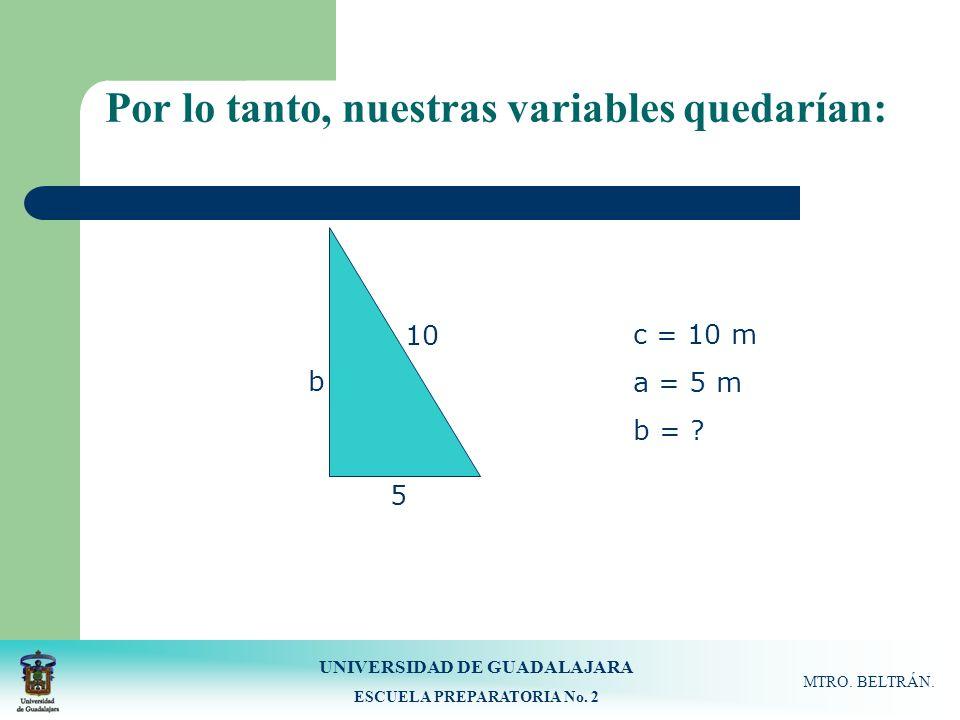 UNIVERSIDAD DE GUADALAJARA ESCUELA PREPARATORIA No. 2 MTRO. BELTRÁN. Por lo tanto, nuestras variables quedarían: c = 10 m a = 5 m b = ? 10 b 5