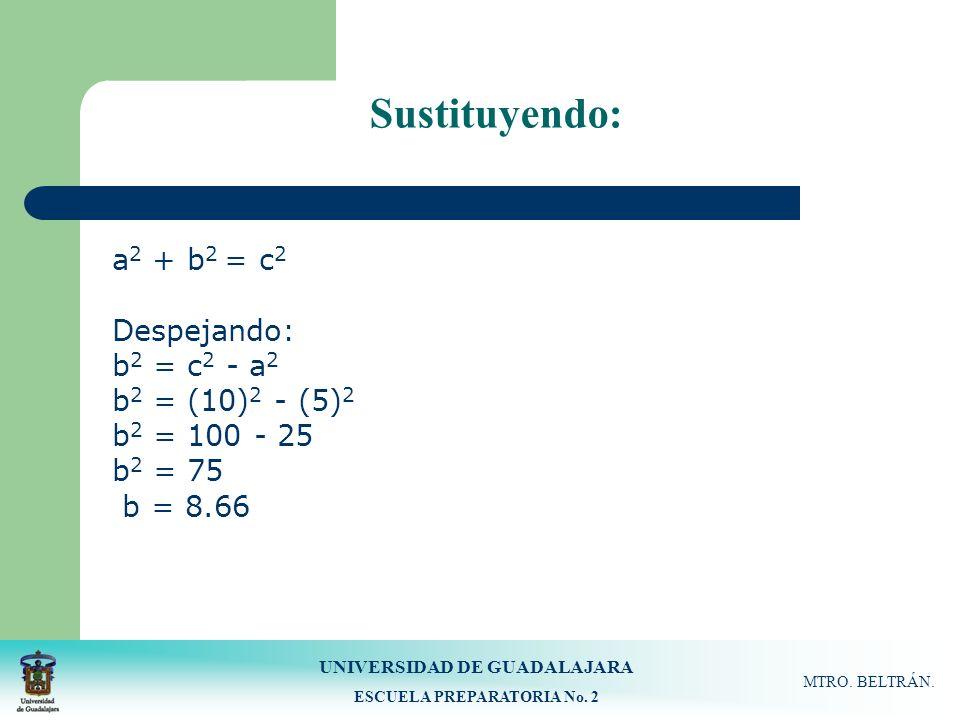 UNIVERSIDAD DE GUADALAJARA ESCUELA PREPARATORIA No. 2 MTRO. BELTRÁN. Sustituyendo: a 2 + b 2 = c 2 Despejando: b 2 = c 2 - a 2 b 2 = (10) 2 - (5) 2 b