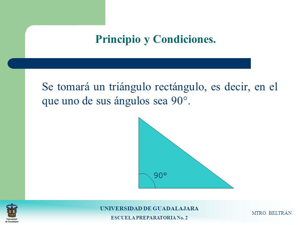 UNIVERSIDAD DE GUADALAJARA ESCUELA PREPARATORIA No. 2 MTRO. BELTRÁN. Principio y Condiciones. Se tomará un triángulo rectángulo, es decir, en el que u