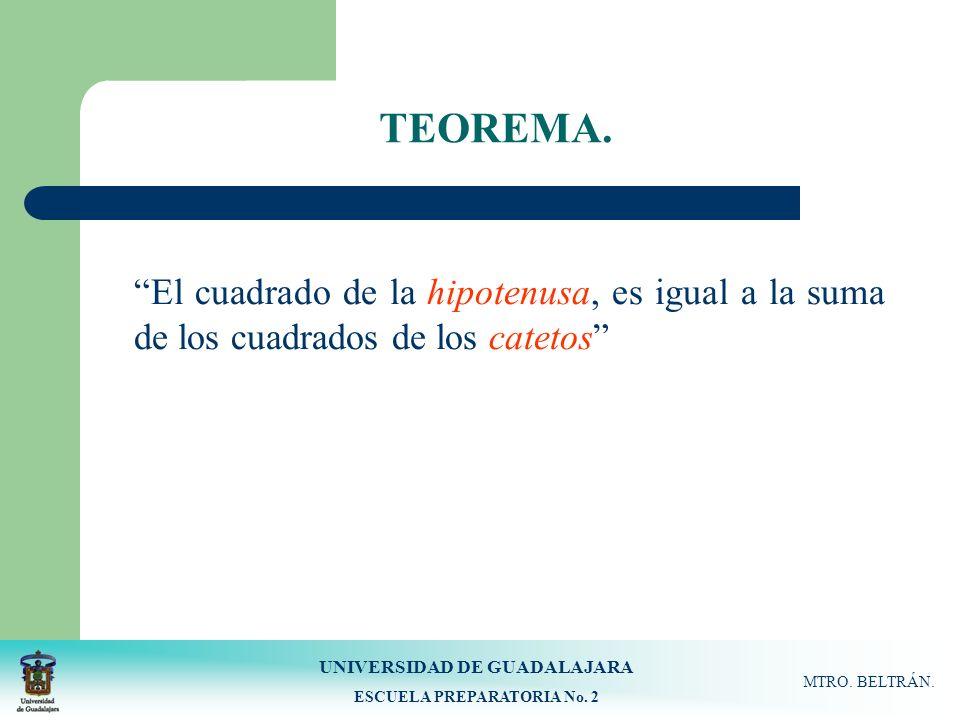 UNIVERSIDAD DE GUADALAJARA ESCUELA PREPARATORIA No. 2 MTRO. BELTRÁN. TEOREMA. El cuadrado de la hipotenusa, es igual a la suma de los cuadrados de los