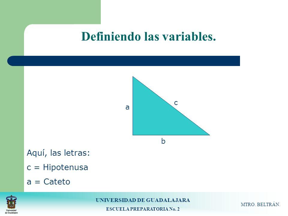 UNIVERSIDAD DE GUADALAJARA ESCUELA PREPARATORIA No. 2 MTRO. BELTRÁN. Definiendo las variables. c b a Aquí, las letras: c = Hipotenusa a = Cateto