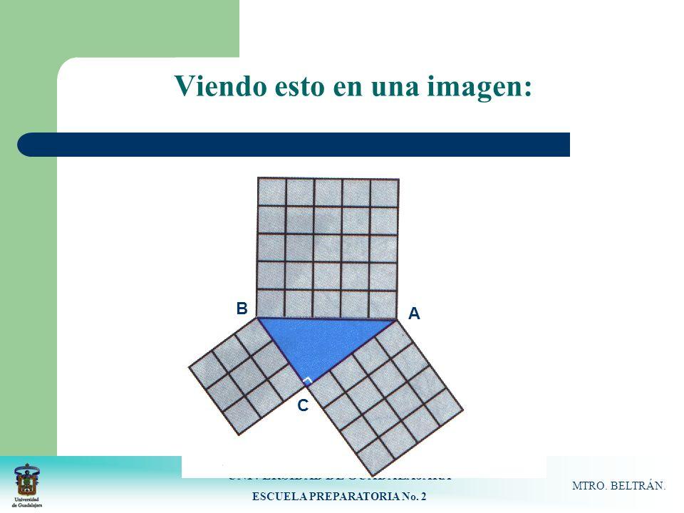 UNIVERSIDAD DE GUADALAJARA ESCUELA PREPARATORIA No. 2 MTRO. BELTRÁN. Viendo esto en una imagen: C A B