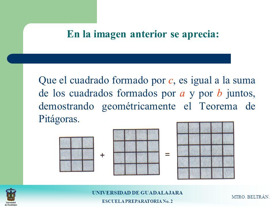 UNIVERSIDAD DE GUADALAJARA ESCUELA PREPARATORIA No. 2 MTRO. BELTRÁN. En la imagen anterior se aprecia: Que el cuadrado formado por c, es igual a la su