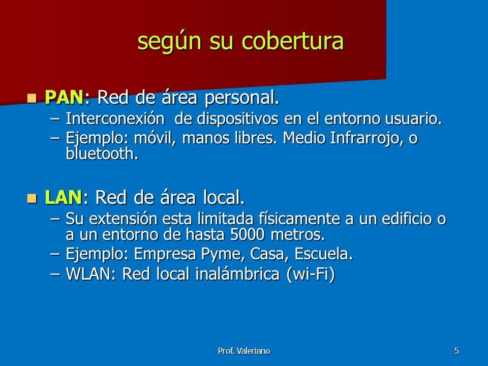 Prof.Valeriano6 según su cobertura MAN: Red de área metropolitana.