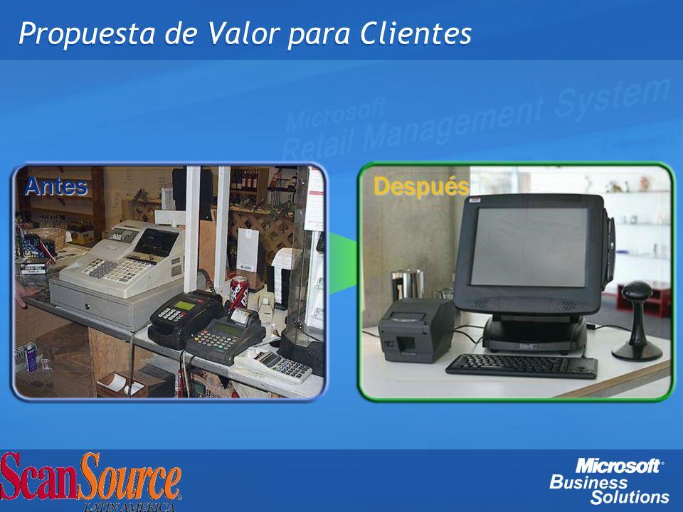 Oportunidades de negocio en México (1-10 Tiendas) Fuente: Claredon 2004
