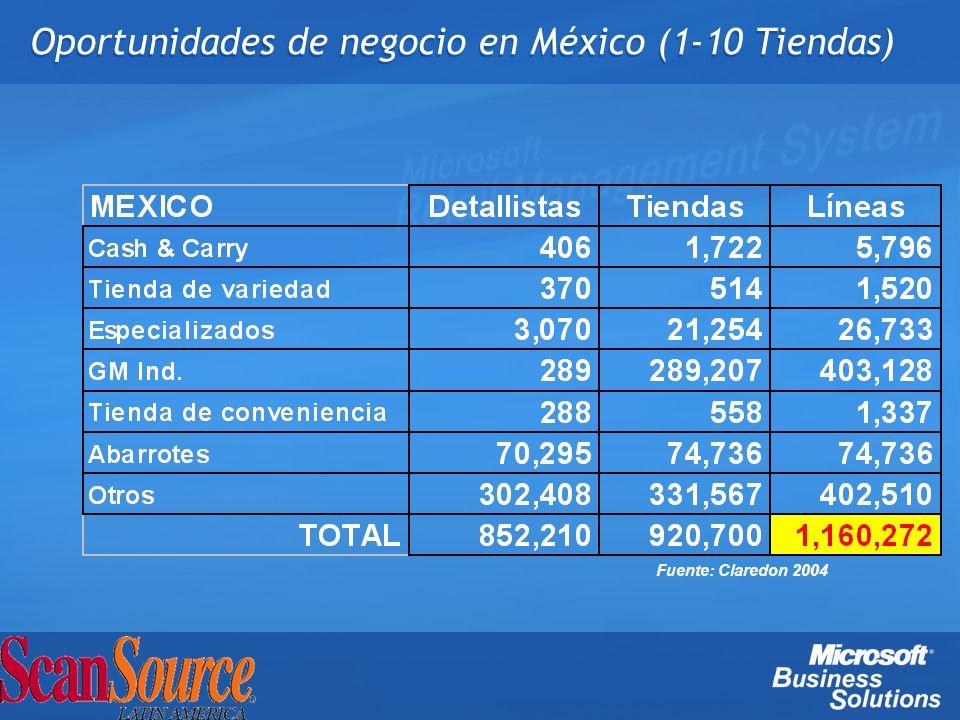 Oportunidades de negocio en México (11-25 tiendas) Fuente: Claredon 2004