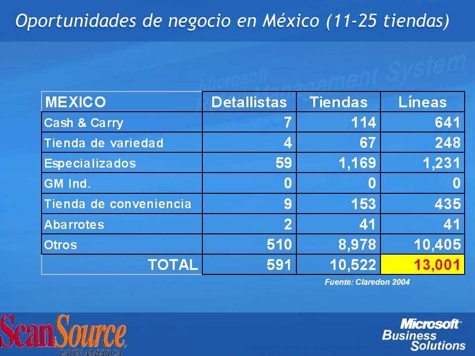 Soporte para el socio de Microsoft RMS Soporte de Microsoft para el producto RMS: Soporte al producto estándar únicamente Acceso a herramientas en línea y soporte telefónico Ofrecido desde los Estados Unidos, normalmente en Inglés El soporte telefónico requiere indicar un número de tarjeta de crédito para acceder al mismo ScanSource Latin America y ScanSource México están implementando un programa de soporte de arranque para nuevos socios, el cual ofrecerá: Coordinación de cursos de entrenamiento sobre el producto Soporte de instalación, configuración e integración de periféricos sin costo adicional durante los primeros 30 días Enlace con socios experimentados en el producto Soporte de Microsoft para el producto RMS: Soporte al producto estándar únicamente Acceso a herramientas en línea y soporte telefónico Ofrecido desde los Estados Unidos, normalmente en Inglés El soporte telefónico requiere indicar un número de tarjeta de crédito para acceder al mismo ScanSource Latin America y ScanSource México están implementando un programa de soporte de arranque para nuevos socios, el cual ofrecerá: Coordinación de cursos de entrenamiento sobre el producto Soporte de instalación, configuración e integración de periféricos sin costo adicional durante los primeros 30 días Enlace con socios experimentados en el producto