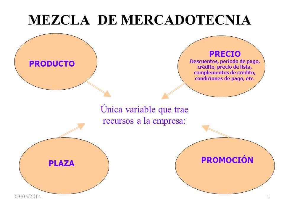 03/05/20141 MEZCLA DE MERCADOTECNIA Única variable que trae recursos a la empresa: PRODUCTO PRECIO Descuentos, periodo de pago, crédito, precio de lis
